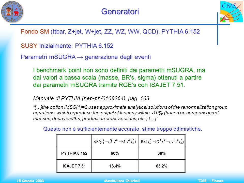 15 Gennaio 2003Massimiliano ChiorboliTISB - FirenzeGeneratori Manuale di PYTHIA (hep-ph/0108264), pag.