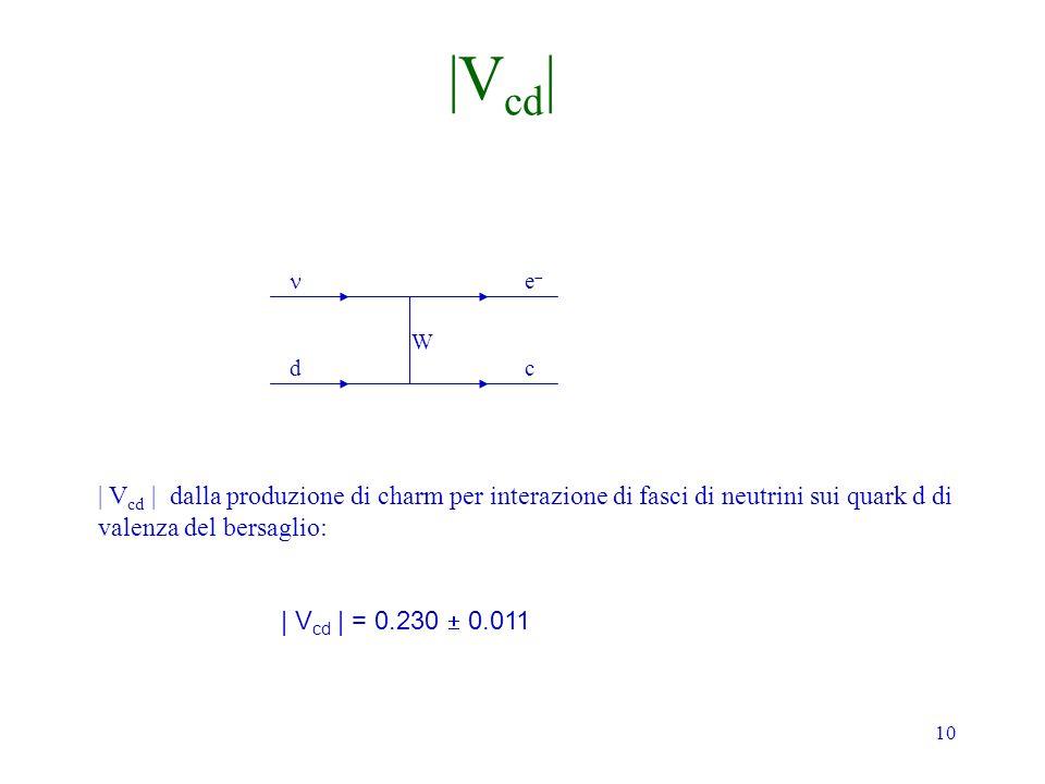 10 e dc W | V cd | dalla produzione di charm per interazione di fasci di neutrini sui quark d di valenza del bersaglio: | V cd | = 0.230 0.011 |V cd |