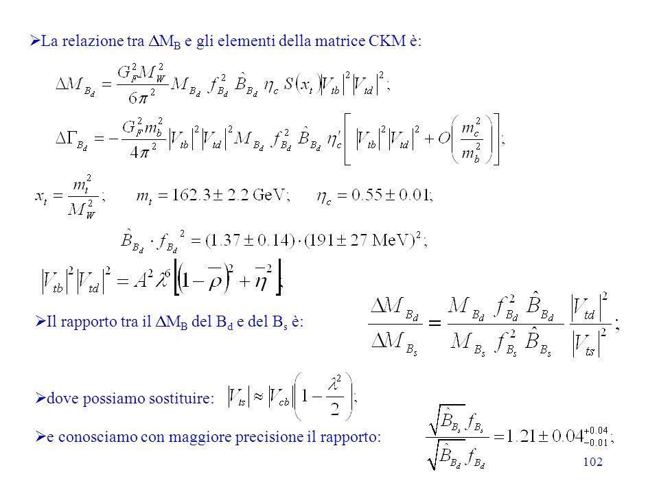 102 La relazione tra M B e gli elementi della matrice CKM è: Il rapporto tra il M B del B d e del B s è: dove possiamo sostituire: e conosciamo con maggiore precisione il rapporto: