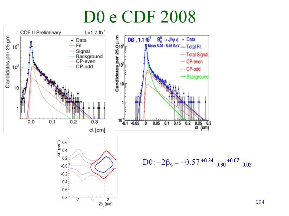 104 D0 e CDF 2008 D0: s