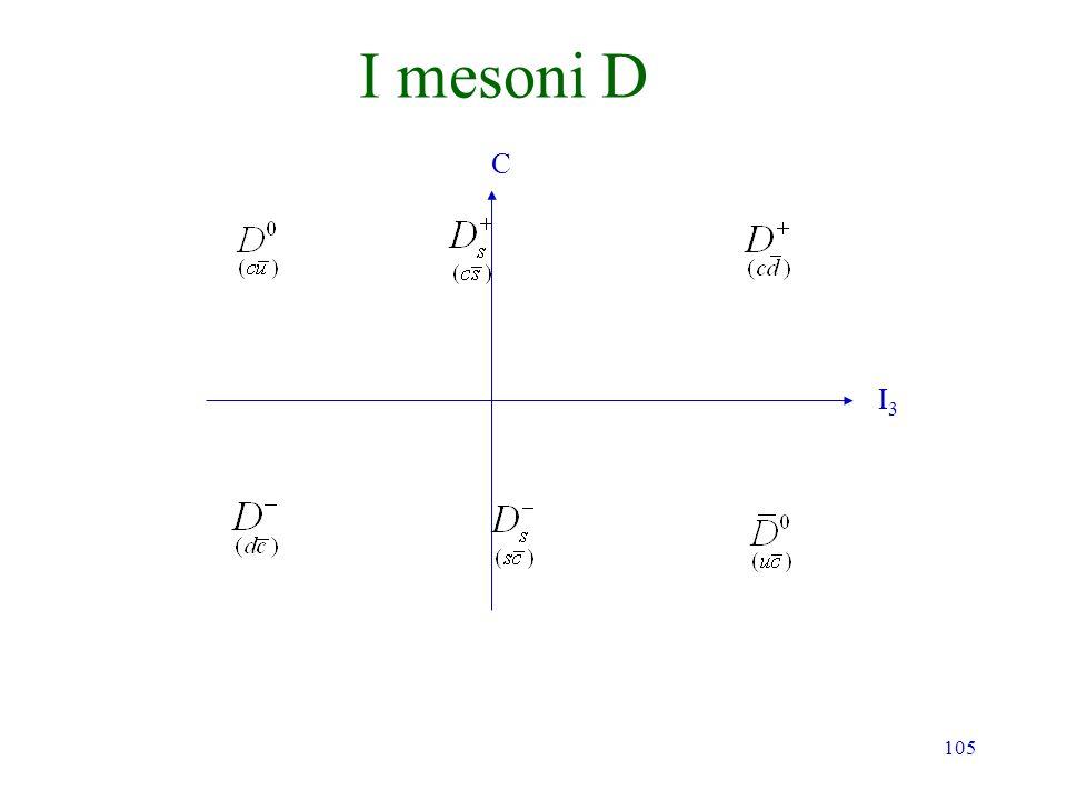 105 I mesoni D C I3I3