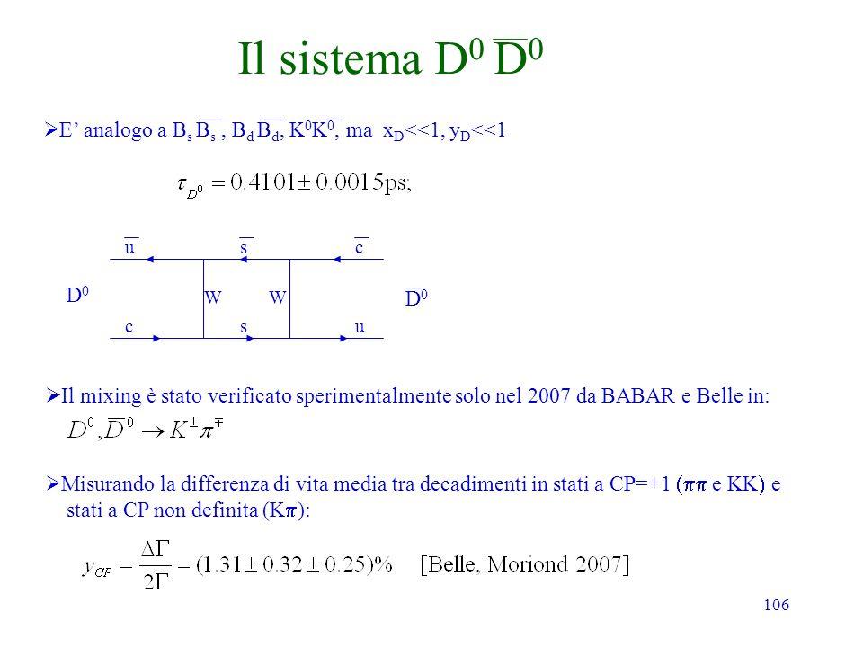 106 Il sistema D 0 D 0 E analogo a B s B s, B d B d, K 0 K 0, ma x D <<1, y D <<1 Misurando la differenza di vita media tra decadimenti in stati a CP=+1 e KK e stati a CP non definita (K ): Il mixing è stato verificato sperimentalmente solo nel 2007 da BABAR e Belle in: D0D0 D0D0 u c s s c u WW