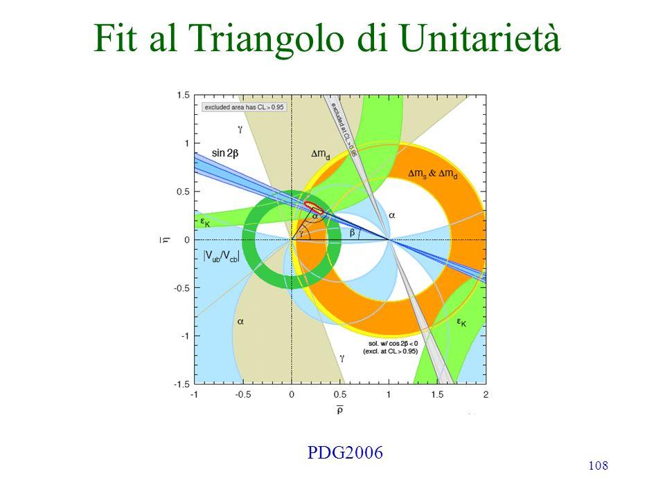 108 Fit al Triangolo di Unitarietà PDG2006
