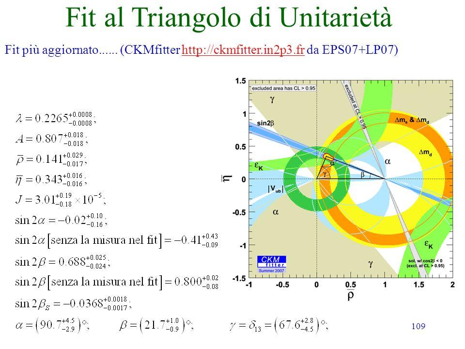 109 Fit al Triangolo di Unitarietà Fit più aggiornato...... (CKMfitter http://ckmfitter.in2p3.fr da EPS07+LP07)http://ckmfitter.in2p3.fr
