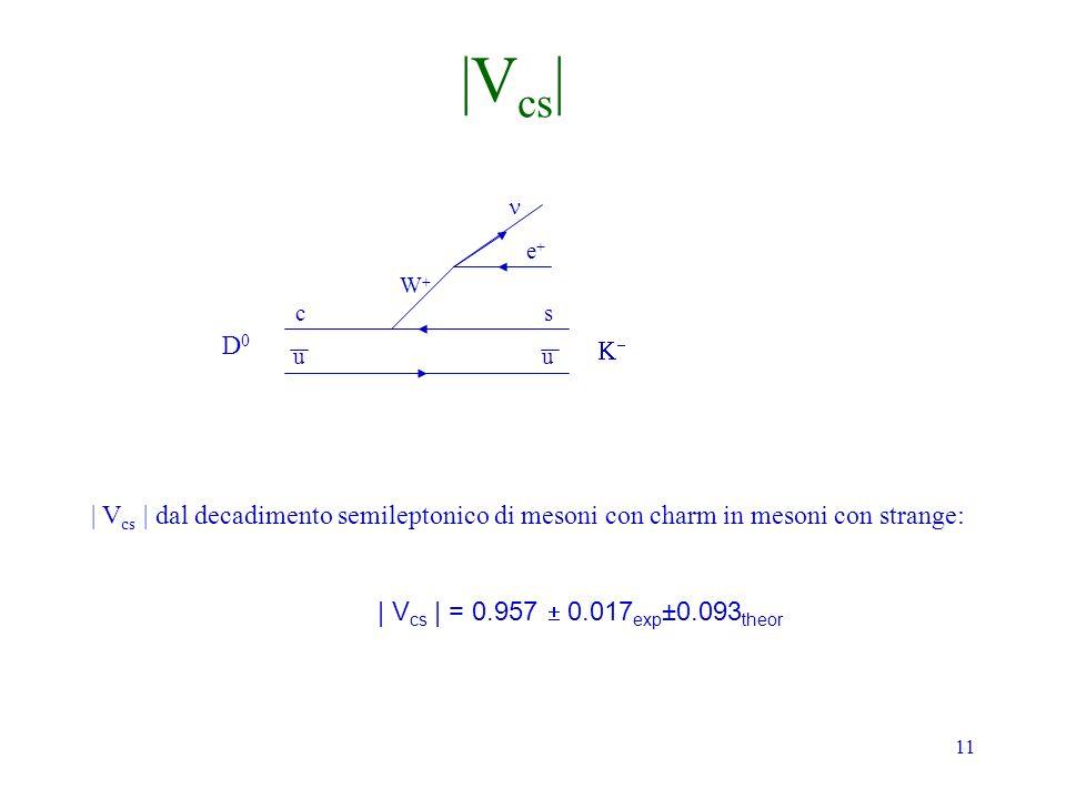 11 | V cs | dal decadimento semileptonico di mesoni con charm in mesoni con strange: | V cs | = 0.957 0.017 exp ±0.093 theor |V cs | D0D0 c u s u W e+