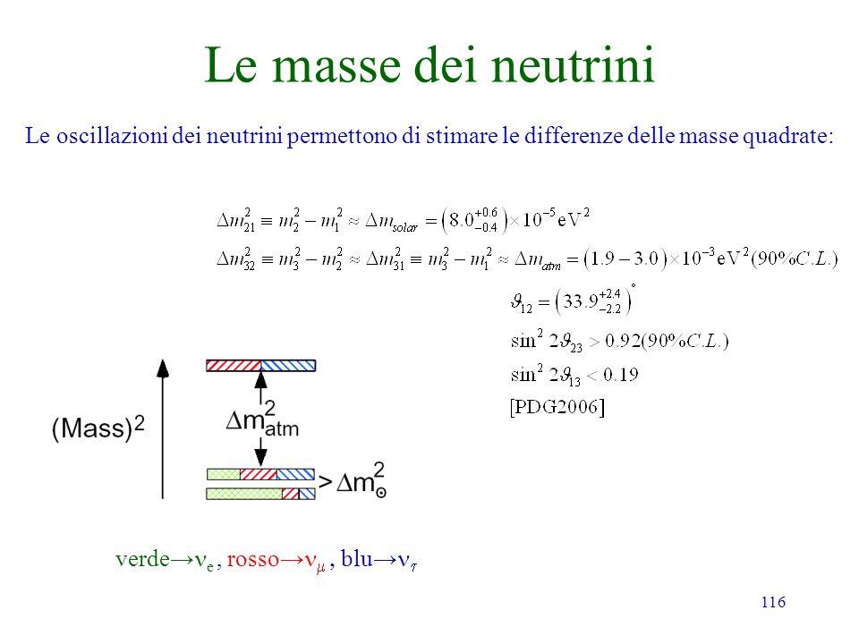 116 Le masse dei neutrini Le oscillazioni dei neutrini permettono di stimare le differenze delle masse quadrate: verde e, rosso blu