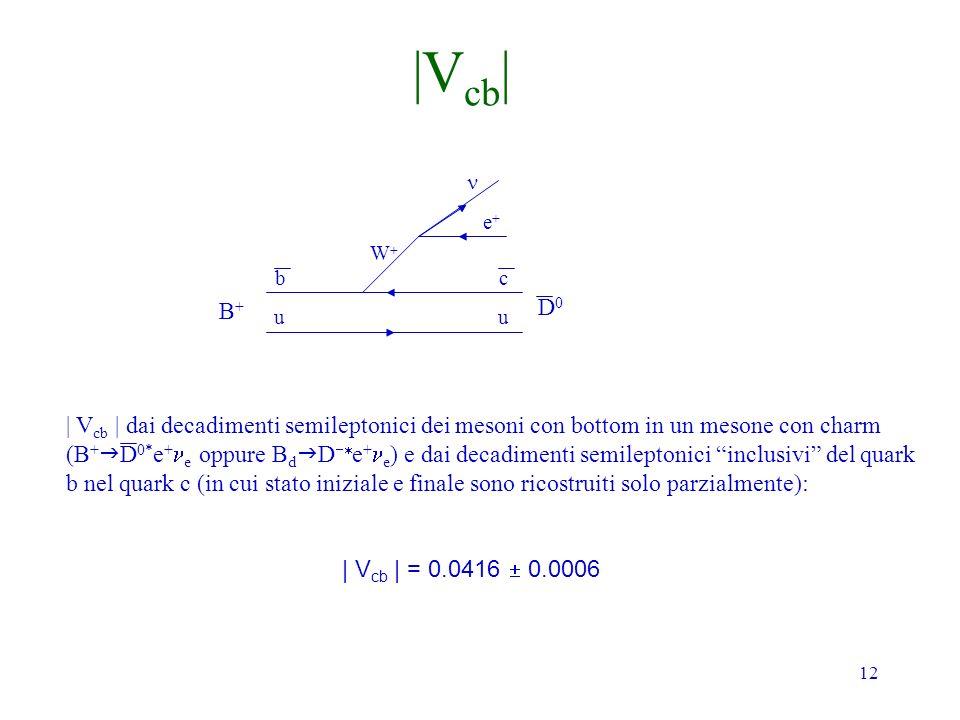 12 B+B+ b u c u W e+e+ D0D0 | V cb | dai decadimenti semileptonici dei mesoni con bottom in un mesone con charm (B + D 0* e + e oppure B d D e + e ) e dai decadimenti semileptonici inclusivi del quark b nel quark c (in cui stato iniziale e finale sono ricostruiti solo parzialmente): | V cb | = 0.0416 0.0006 |V cb |