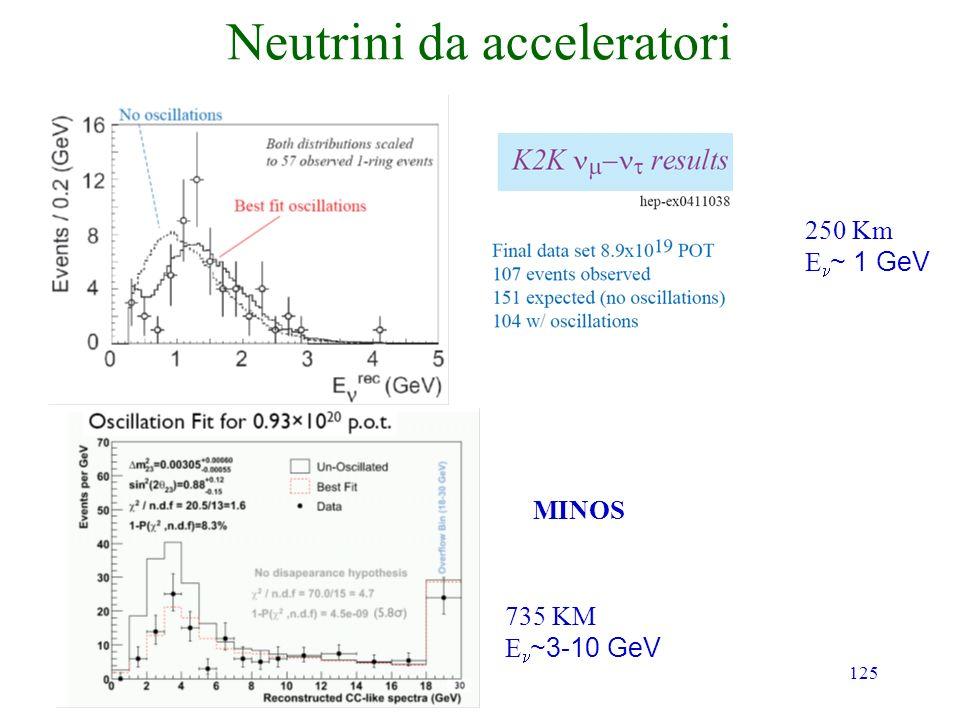 125 Neutrini da acceleratori 735 KM E ~3-10 GeV 250 Km E ~ 1 GeV MINOS