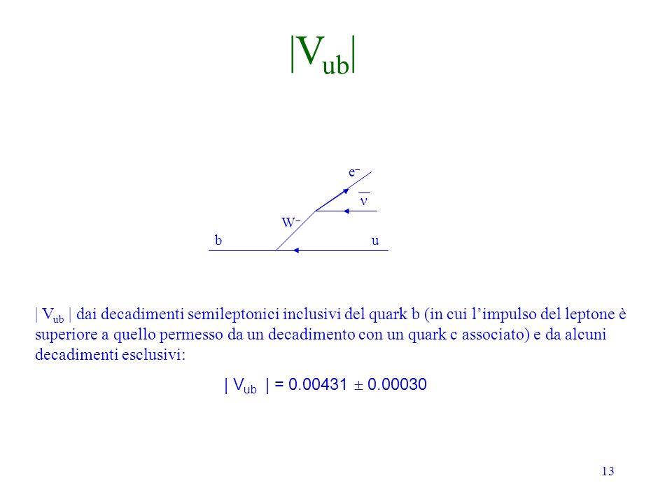 13 bu W e | V ub | dai decadimenti semileptonici inclusivi del quark b (in cui limpulso del leptone è superiore a quello permesso da un decadimento con un quark c associato) e da alcuni decadimenti esclusivi: | V ub | = 0.00431 0.00030 |V ub |