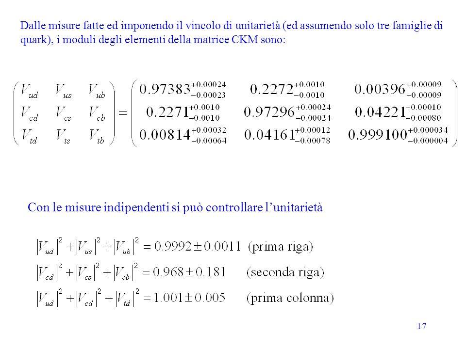17 Dalle misure fatte ed imponendo il vincolo di unitarietà (ed assumendo solo tre famiglie di quark), i moduli degli elementi della matrice CKM sono: Con le misure indipendenti si può controllare lunitarietà