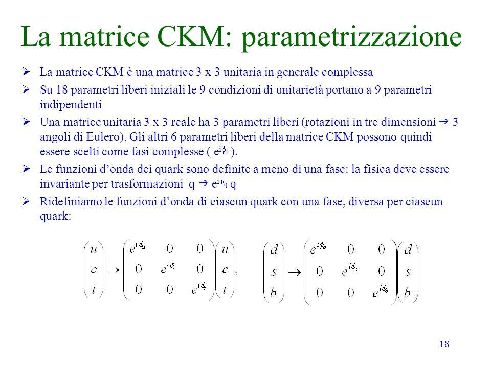18 La matrice CKM: parametrizzazione La matrice CKM è una matrice 3 x 3 unitaria in generale complessa Su 18 parametri liberi iniziali le 9 condizioni di unitarietà portano a 9 parametri indipendenti Una matrice unitaria 3 x 3 reale ha 3 parametri liberi (rotazioni in tre dimensioni 3 angoli di Eulero).
