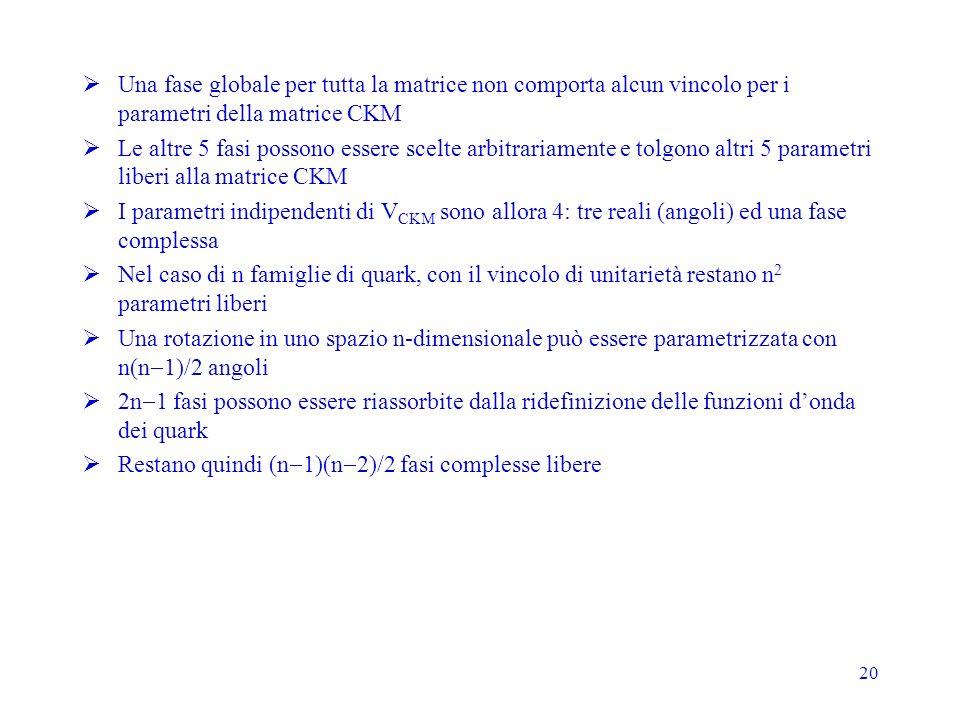20 Una fase globale per tutta la matrice non comporta alcun vincolo per i parametri della matrice CKM Le altre 5 fasi possono essere scelte arbitrariamente e tolgono altri 5 parametri liberi alla matrice CKM I parametri indipendenti di V CKM sono allora 4: tre reali (angoli) ed una fase complessa Nel caso di n famiglie di quark, con il vincolo di unitarietà restano n 2 parametri liberi Una rotazione in uno spazio n-dimensionale può essere parametrizzata con n(n 1)/2 angoli 2n 1 fasi possono essere riassorbite dalla ridefinizione delle funzioni donda dei quark Restano quindi (n 1)(n 2)/2 fasi complesse libere