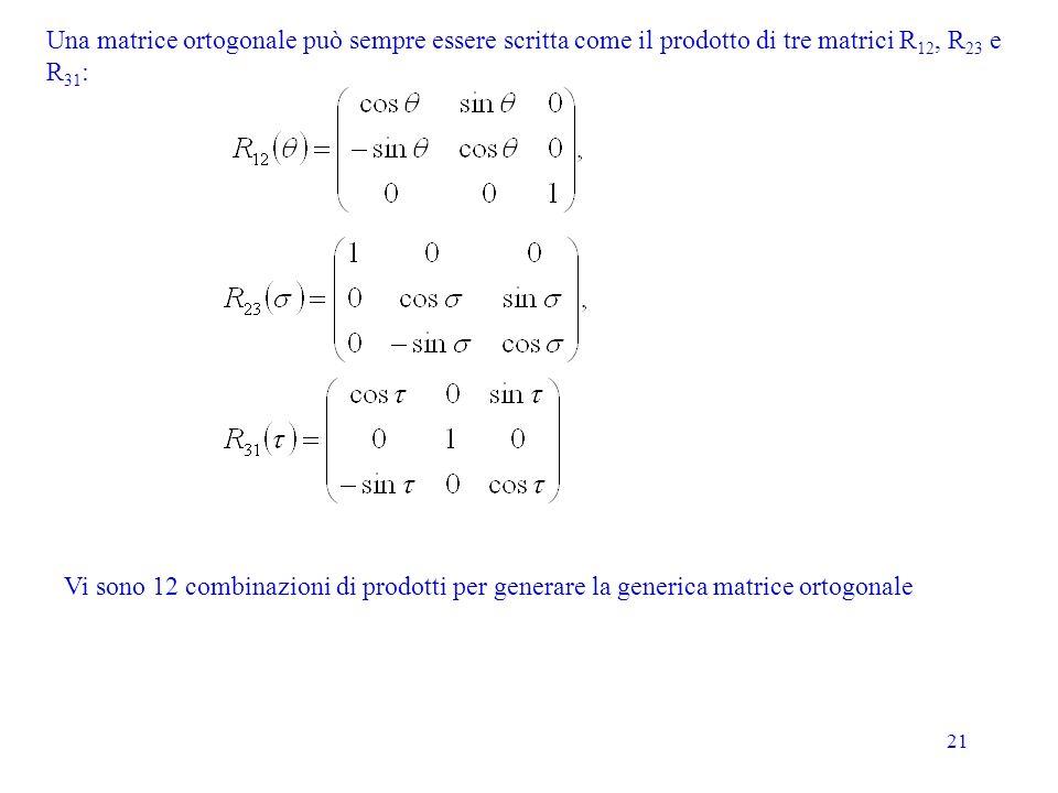 21 Una matrice ortogonale può sempre essere scritta come il prodotto di tre matrici R 12, R 23 e R 31 : Vi sono 12 combinazioni di prodotti per generare la generica matrice ortogonale