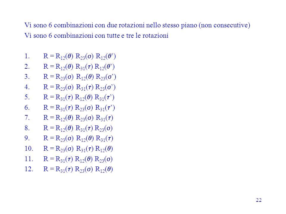 22 Vi sono 6 combinazioni con due rotazioni nello stesso piano (non consecutive) Vi sono 6 combinazioni con tutte e tre le rotazioni 1.R = R 12 ( ) R 23 ( ) R 12 ( ) 2.R = R 12 ( ) R 31 ( ) R 12 ( ) 3.R = R 23 ( ) R 12 ( ) R 23 ( ) 4.R = R 23 ( ) R 31 ( ) R 23 ( ) 5.R = R 31 ( ) R 12 ( ) R 31 ( ) 6.R = R 31 ( ) R 23 ( ) R 31 ( ) 7.R = R 12 ( ) R 23 ( ) R 31 ( ) 8.R = R 12 ( ) R 31 ( ) R 23 ( ) 9.R = R 23 ( ) R 12 ( ) R 31 ( ) 10.R = R 23 ( ) R 31 ( ) R 12 ( ) 11.R = R 31 ( ) R 12 ( ) R 23 ( ) 12.R = R 31 ( ) R 23 ( ) R 12 ( )