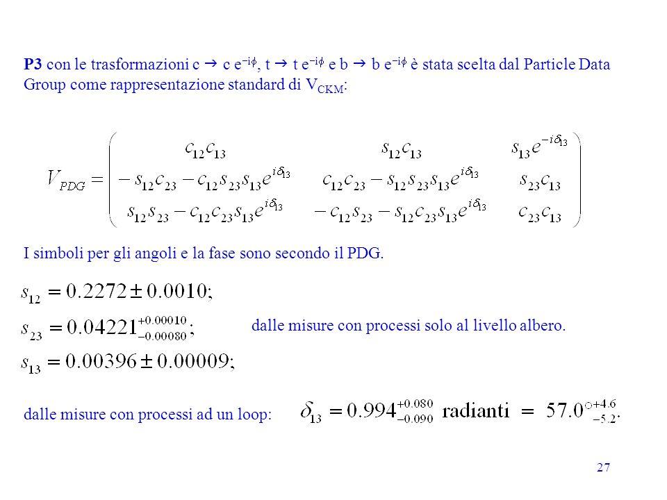 27 P3 con le trasformazioni c c e i, t t e i e b b e i è stata scelta dal Particle Data Group come rappresentazione standard di V CKM : I simboli per gli angoli e la fase sono secondo il PDG.