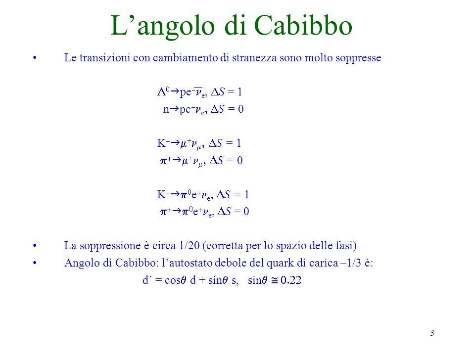 3 Langolo di Cabibbo Le transizioni con cambiamento di stranezza sono molto soppresse pe e, S = 1 n pe e S = 0 K + + S = 1 + S = 0 K + e + e S = 1 + e + e, S = 0 La soppressione è circa 1/20 (corretta per lo spazio delle fasi) Angolo di Cabibbo: lautostato debole del quark di carica –1/3 è: d´ = cos d + sin s, sin