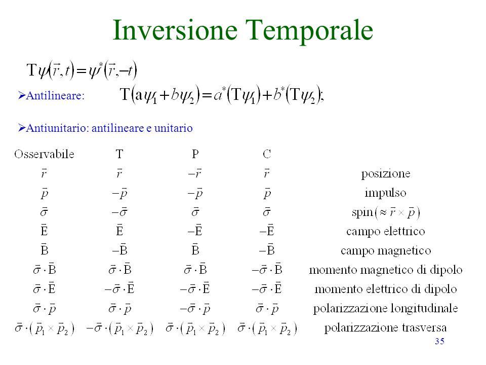 35 Inversione Temporale Antilineare: Antiunitario: antilineare e unitario