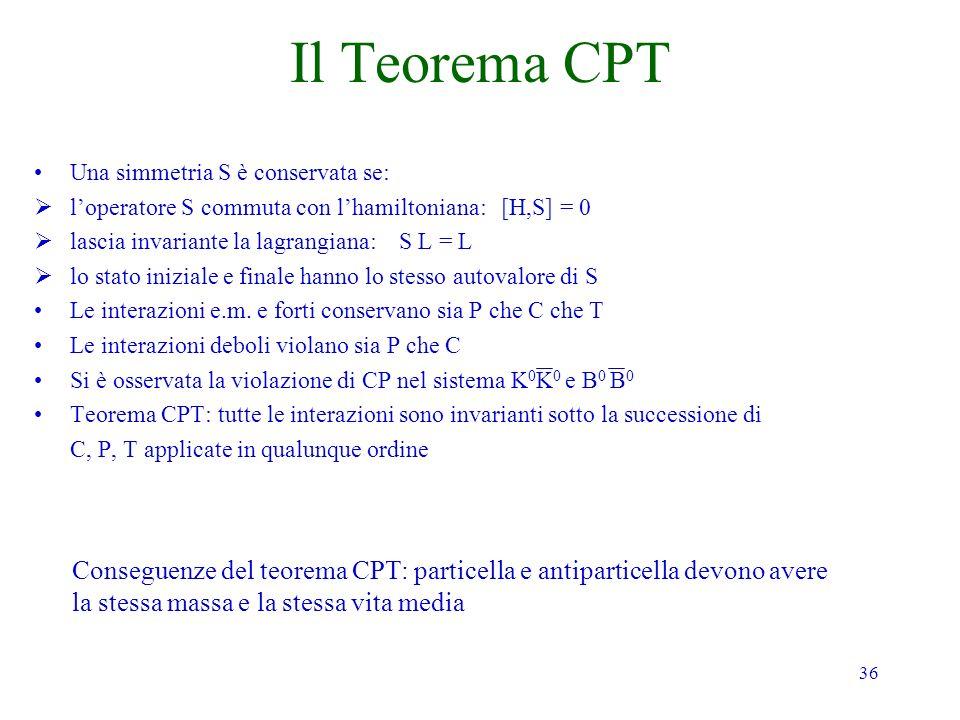36 Il Teorema CPT Una simmetria S è conservata se: loperatore S commuta con lhamiltoniana: [H,S] = 0 lascia invariante la lagrangiana: S L = L lo stat