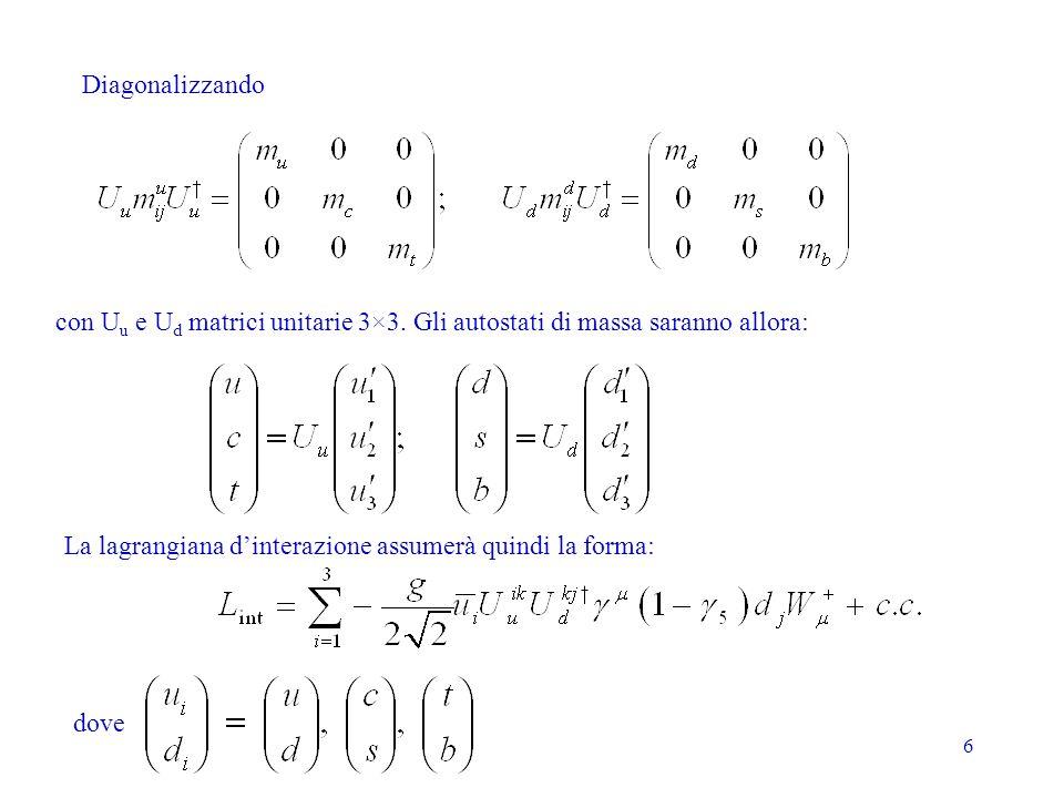 6 Diagonalizzando con U u e U d matrici unitarie 3×3. Gli autostati di massa saranno allora: La lagrangiana dinterazione assumerà quindi la forma: dov