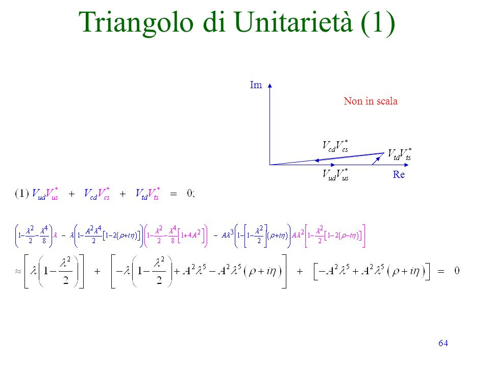64 Im Re Non in scala Triangolo di Unitarietà (1)