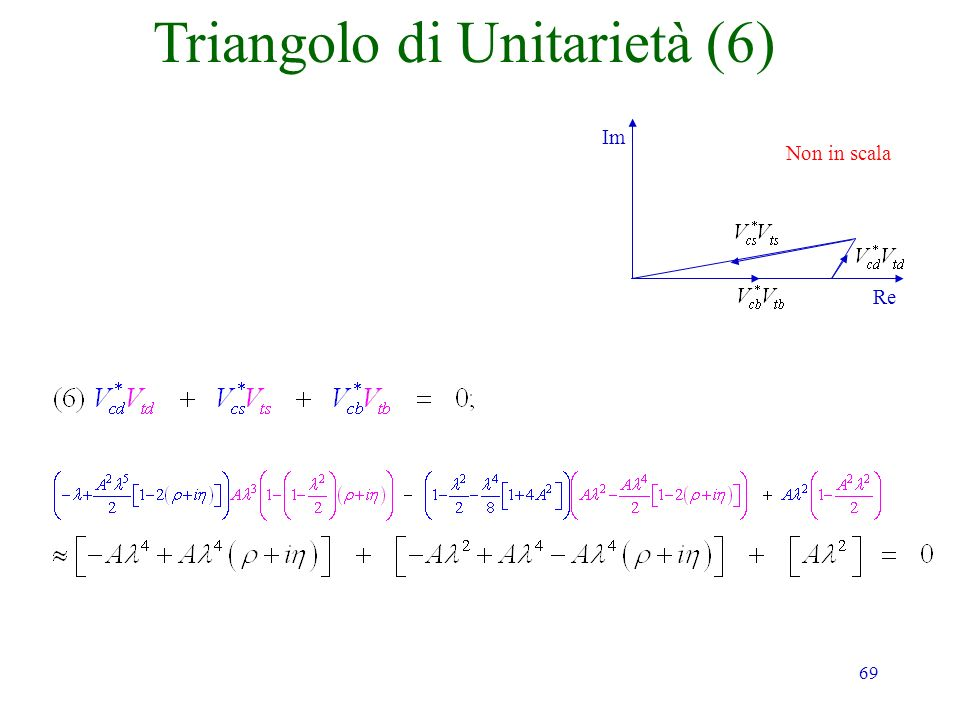 69 Im Re Non in scala Triangolo di Unitarietà (6)