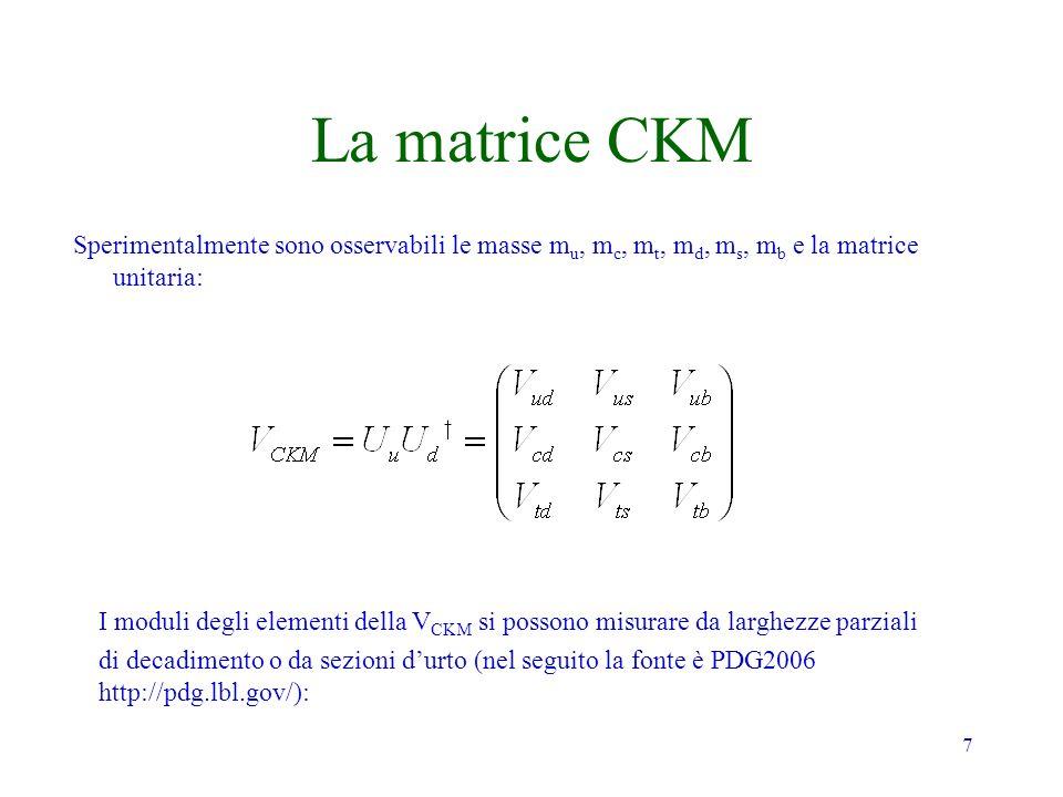 7 La matrice CKM Sperimentalmente sono osservabili le masse m u, m c, m t, m d, m s, m b e la matrice unitaria: I moduli degli elementi della V CKM si possono misurare da larghezze parziali di decadimento o da sezioni durto (nel seguito la fonte è PDG2006 http://pdg.lbl.gov/):
