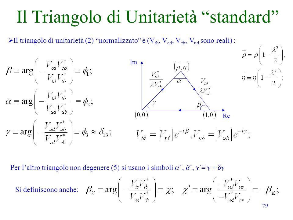 79 Il Triangolo di Unitarietà standard Im Re Per laltro triangolo non degenere (5) si usano i simboli ´ ´ ´ Si definiscono anche: Il triangolo di unitarietà (2) normalizzato è (V tb, V cd, V cb, V ud sono reali) :