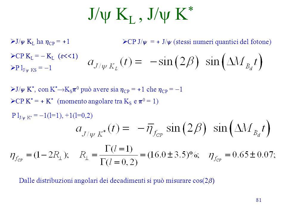 81 J/ L, J/ * J/ L ha CP = 1 CP J/ = J/ (stessi numeri quantici del fotone) CP L = L P l J/ S = 1 J/ *, con K * K S può avere sia CP = 1 che CP = 1 CP * = * (momento angolare tra K S e = 1) P l J/ * = 1(l=1), +1(l=0,2) Dalle distribuzioni angolari dei decadimenti si può misurare cos(2