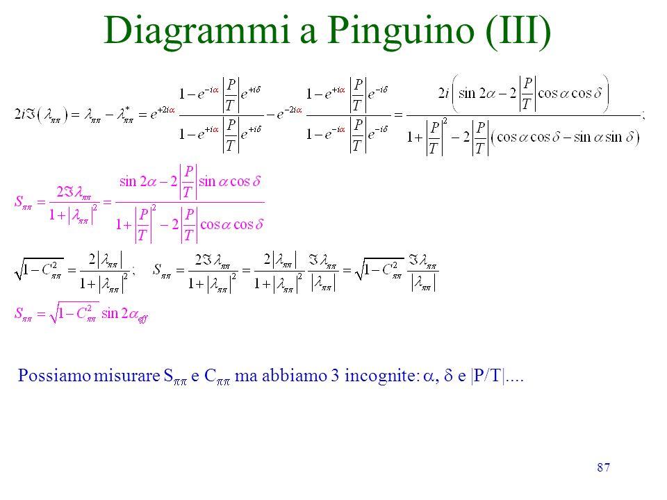 87 Diagrammi a Pinguino (III) Possiamo misurare S e C ma abbiamo 3 incognite: e |P/T|....