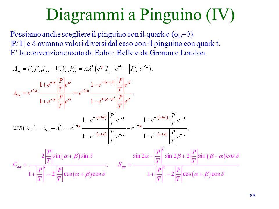 88 Diagrammi a Pinguino (IV) Possiamo anche scegliere il pinguino con il quark c ( D =0). |P/T| e avranno valori diversi dal caso con il pinguino con