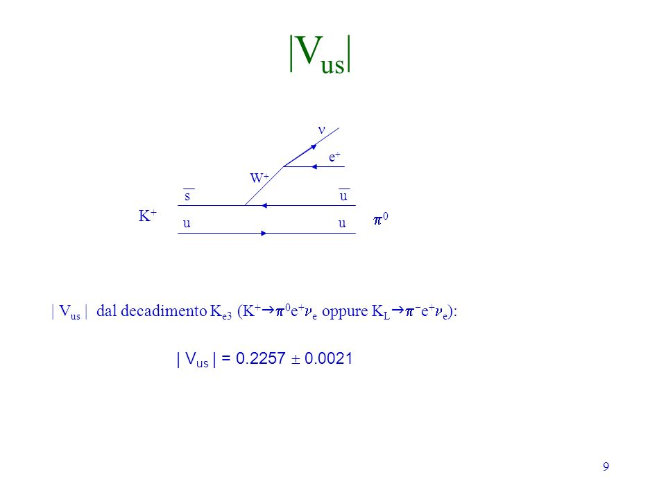 9 | V us | dal decadimento K e3 (K + 0 e + e oppure K L e + e ): | V us | = 0.2257 0.0021 K+K+ 0 s u u u W e+e+ |V us |