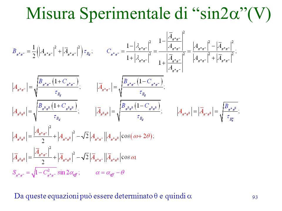 93 Misura Sperimentale di sin2(V) Da queste equazioni può essere determinato θ e quindi