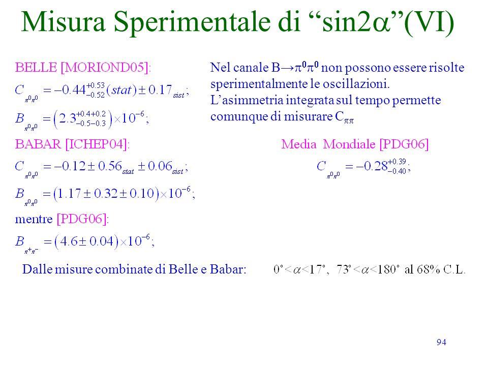 94 Misura Sperimentale di sin2(VI) Nel canale B non possono essere risolte sperimentalmente le oscillazioni. Lasimmetria integrata sul tempo permette
