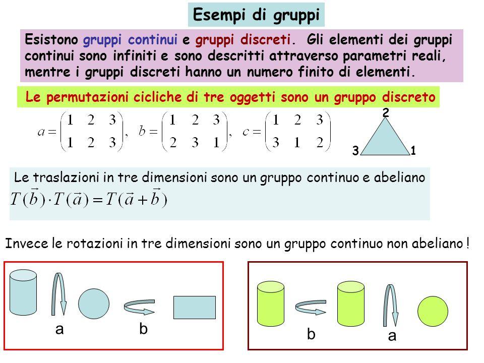 Esempi di gruppi Esistono gruppi continui e gruppi discreti. Gli elementi dei gruppi continui sono infiniti e sono descritti attraverso parametri real