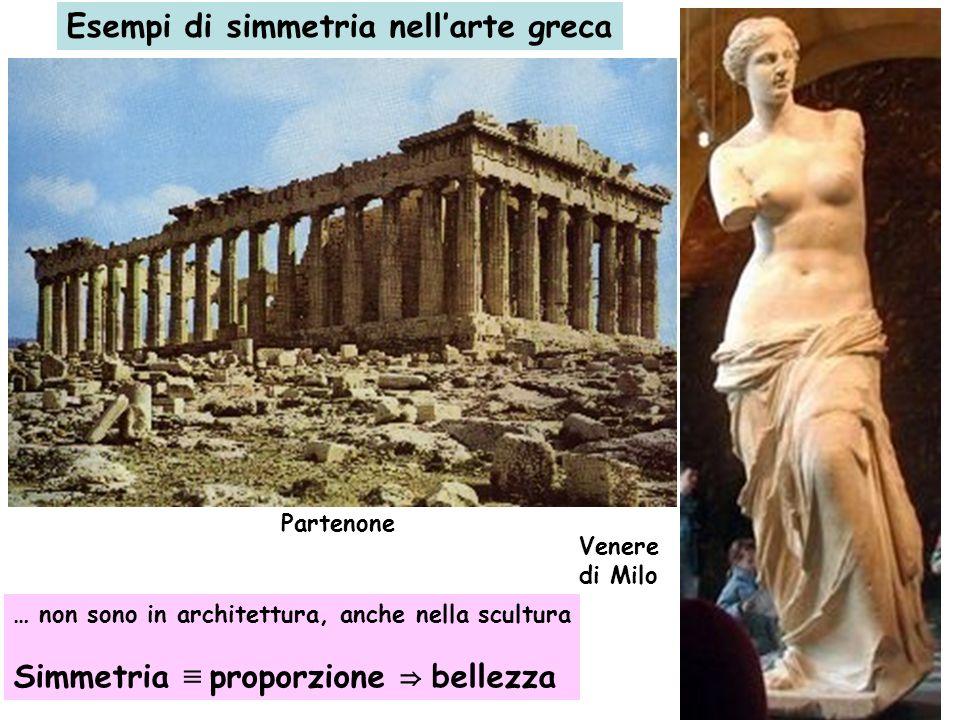 Esempi di simmetria nellarte greca … non sono in architettura, anche nella scultura Simmetria proporzione bellezza Partenone Venere di Milo