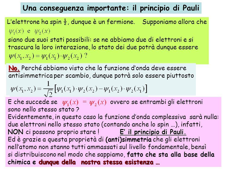 Una conseguenza importante: il principio di Pauli Lelettrone ha spin ½, dunque è un fermione. Supponiamo allora che No. No. Perché abbiamo visto che l