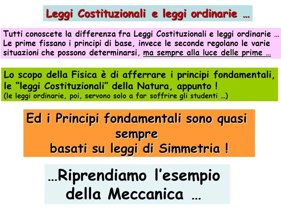 Leggi Costituzionali e leggi ordinarie … Lo scopo della Fisica è di afferrare i principi fondamentali, le leggi Costituzionali della Natura, appunto !