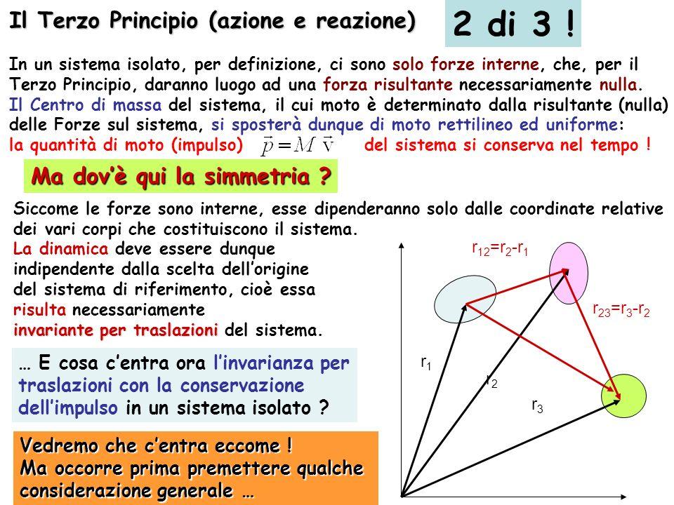 2 di 3 ! Il Terzo Principio (azione e reazione) In un sistema isolato, per definizione, ci sono solo forze interne, che, per il Terzo Principio, daran