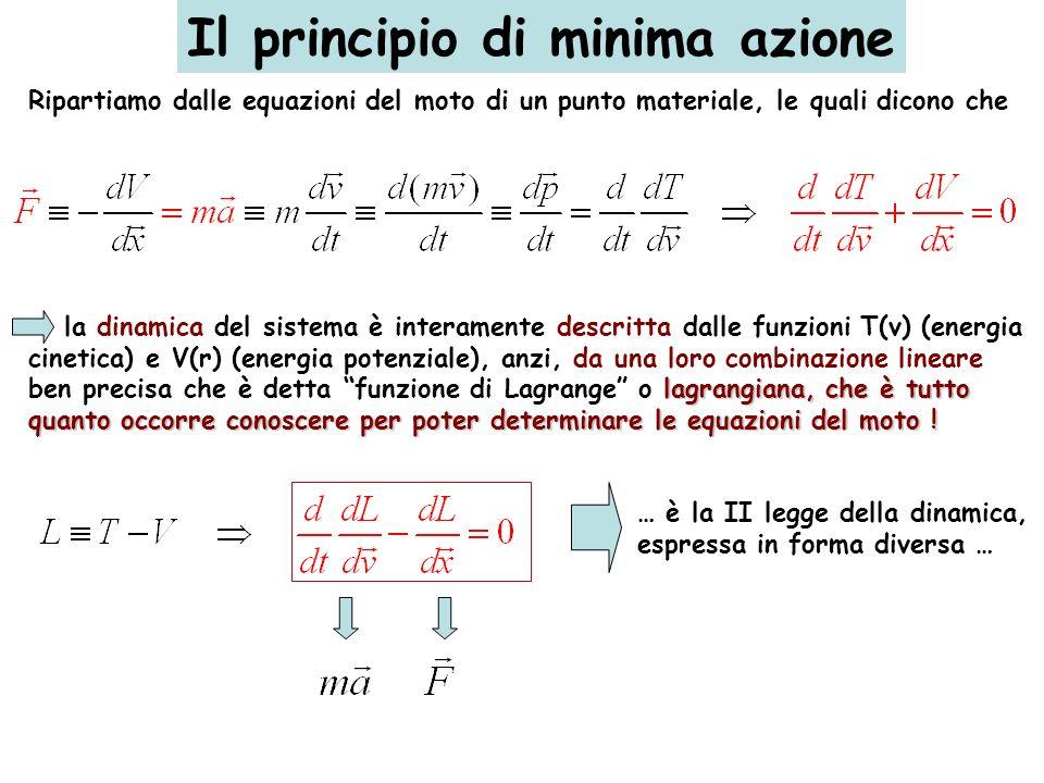 Il principio di minima azione Ripartiamo dalle equazioni del moto di un punto materiale, le quali dicono che la dinamica del sistema è interamente des