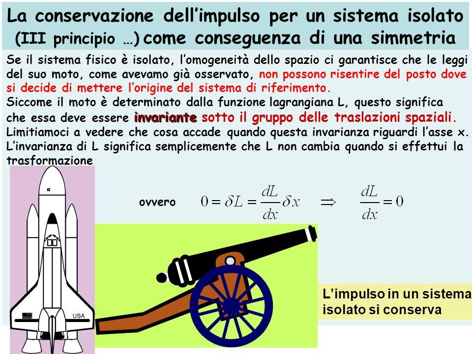 La conservazione dellimpulso per un sistema isolato (III principio …) come conseguenza di una simmetria lomogeneità dello spazio Se il sistema fisico