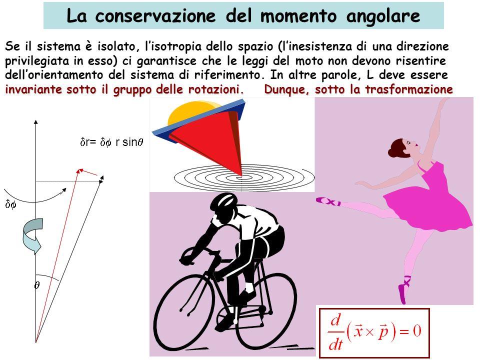 La conservazione del momento angolare Se il sistema è isolato, lisotropia dello spazio (linesistenza di una direzione privilegiata in esso) ci garanti