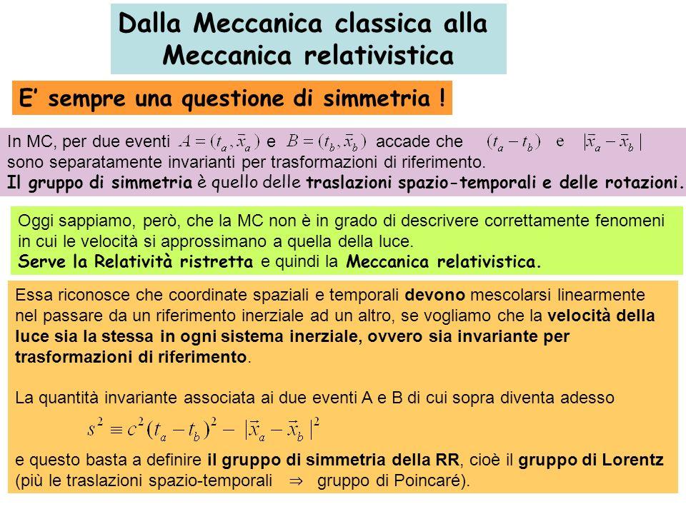 Dalla Meccanica classica alla Meccanica relativistica E sempre una questione di simmetria ! In MC, per due eventi e accade che sono separatamente inva