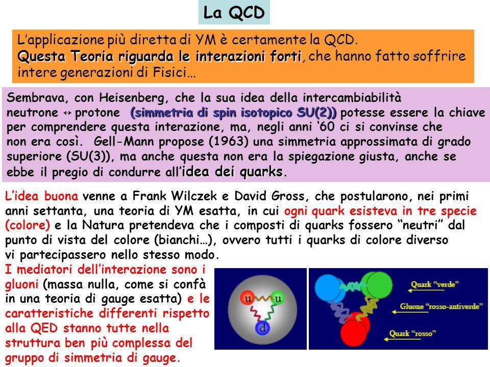 La QCD Lapplicazione più diretta di YM è certamente la QCD. Questa Teoria riguarda le interazioni forti Questa Teoria riguarda le interazioni forti, c
