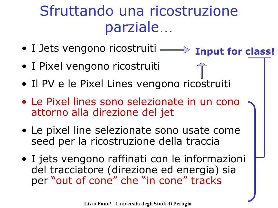 Livio Fano – Università degli Studi di Perugia Sfruttando una ricostruzione parziale … I Jets vengono ricostruiti I Pixel vengono ricostruiti Il PV e