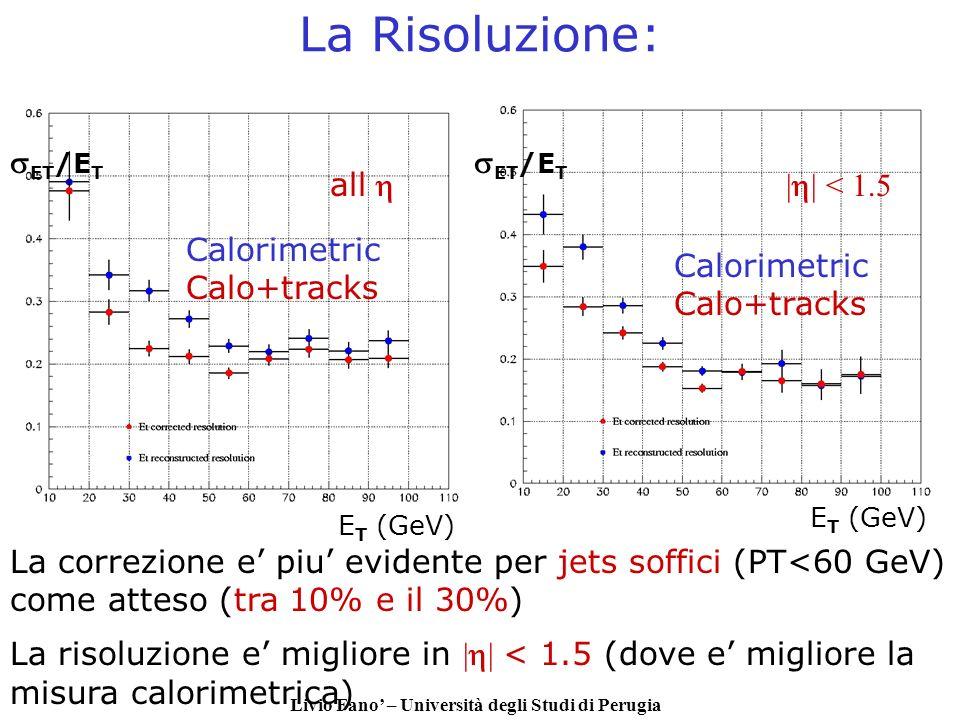 Livio Fano – Università degli Studi di Perugia La Risoluzione: E T (GeV) ET /E T La correzione e piu evidente per jets soffici (PT<60 GeV) come atteso