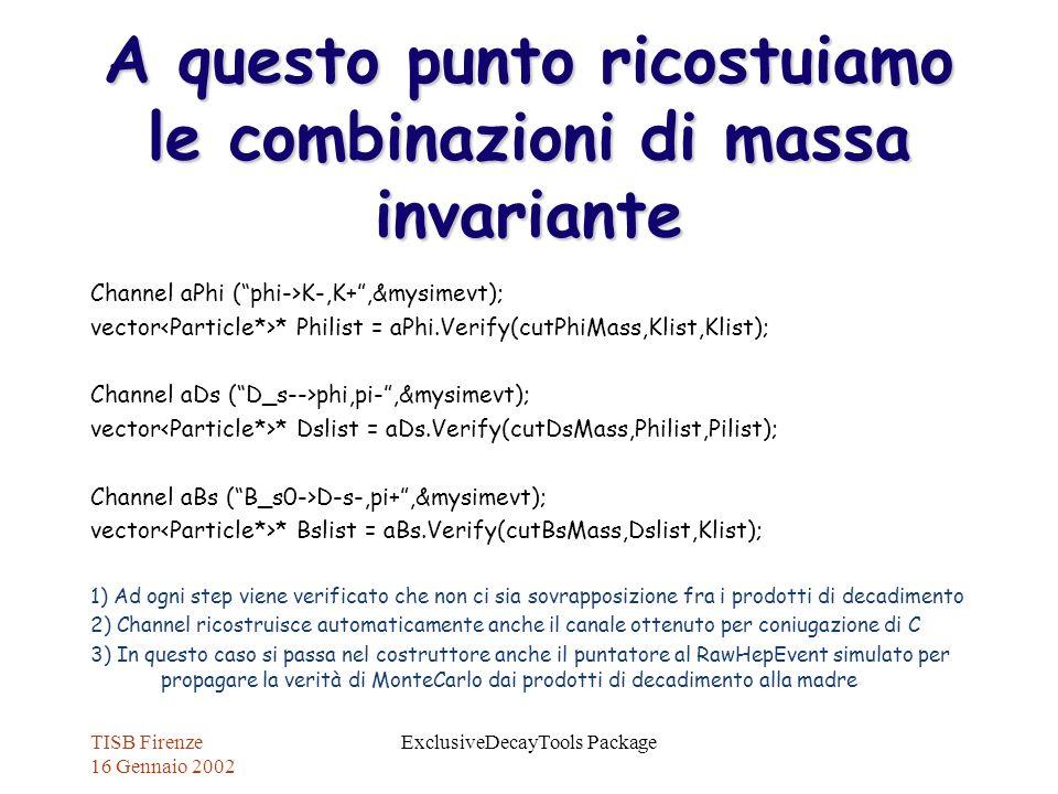TISB Firenze 16 Gennaio 2002 ExclusiveDecayTools Package A questo punto ricostuiamo le combinazioni di massa invariante Channel aPhi (phi->K-,K+,&mysi