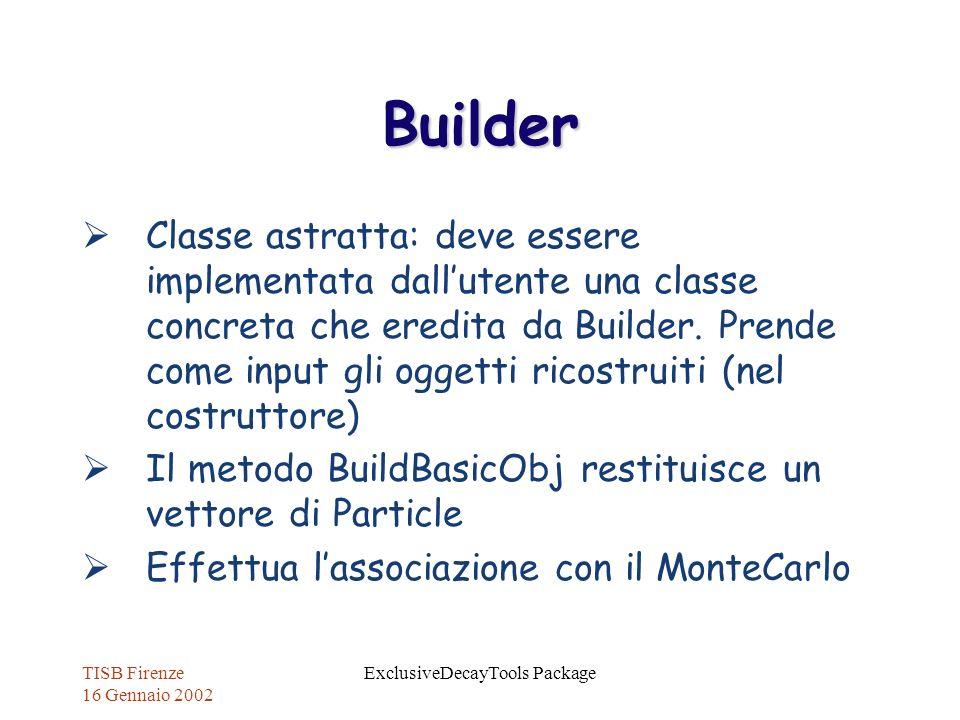 TISB Firenze 16 Gennaio 2002 ExclusiveDecayTools Package Builder Classe astratta: deve essere implementata dallutente una classe concreta che eredita