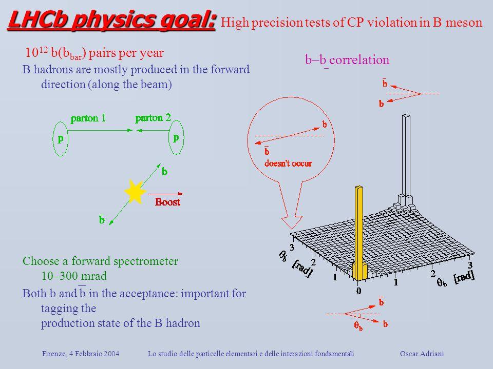 Firenze, 4 Febbraio 2004Lo studio delle particelle elementari e delle interazioni fondamentali Oscar Adriani B hadrons are mostly produced in the forw