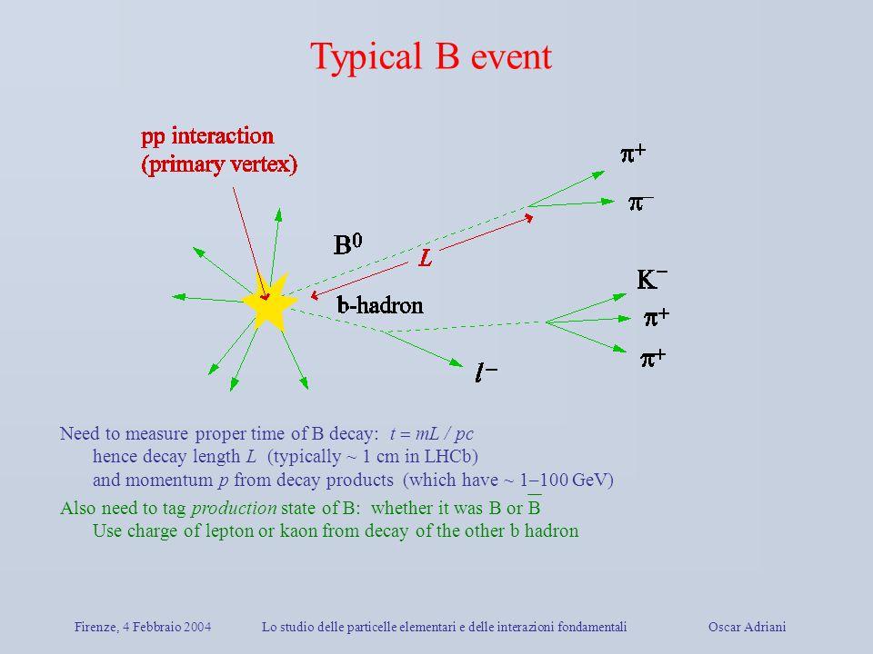 Firenze, 4 Febbraio 2004Lo studio delle particelle elementari e delle interazioni fondamentali Oscar Adriani Typical B event Need to measure proper ti