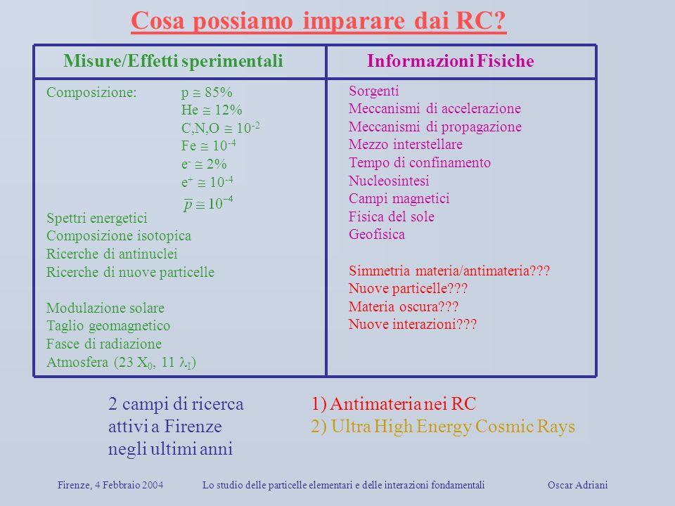 Firenze, 4 Febbraio 2004Lo studio delle particelle elementari e delle interazioni fondamentali Oscar Adriani Cosa possiamo imparare dai RC? Misure/Eff